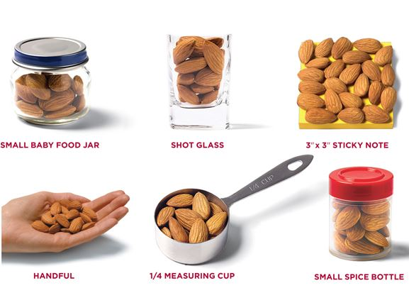 Nut portions